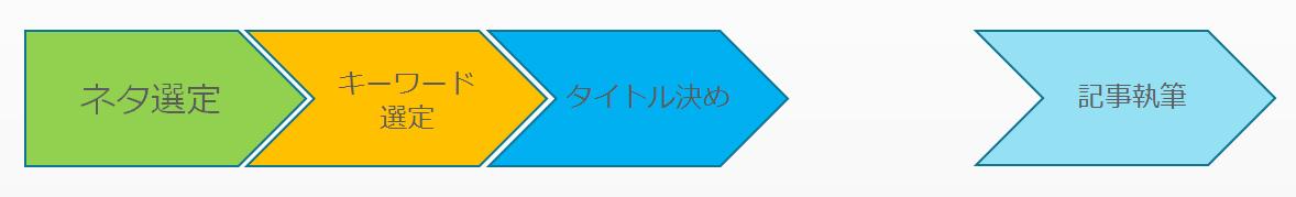 kijisakusei1