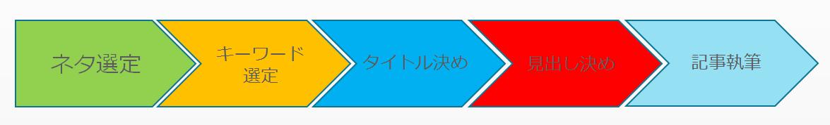 kijisakusei2